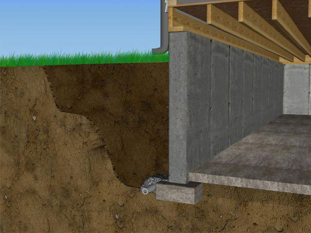 Expansive Soils Amp Foundation Repair In Greater Green Bay