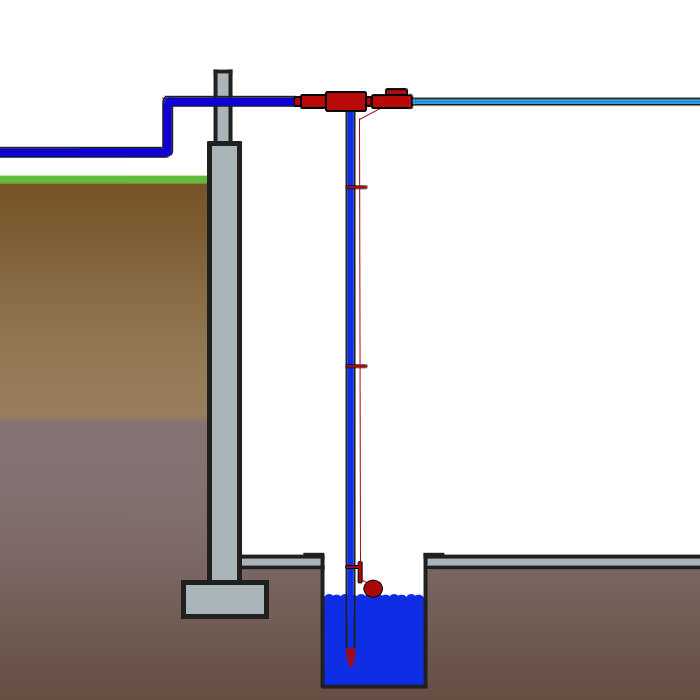 The Best Sump Pump Systems For Your Home In Wisconsin A